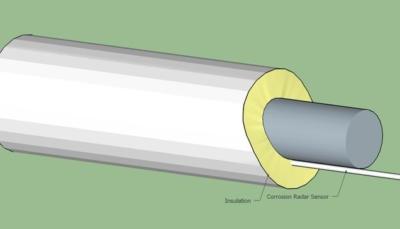 Pipe Corrosion Radar