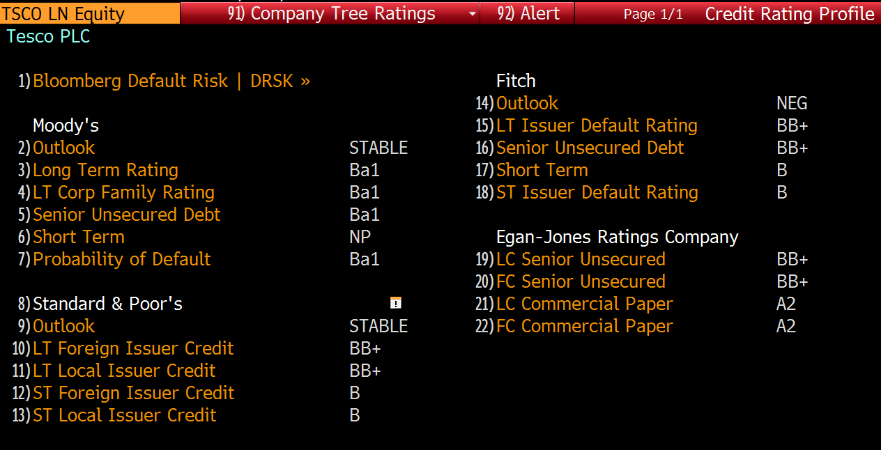credit-rating-screen-for-tesco