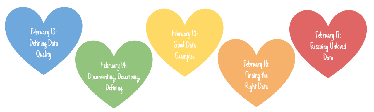 Image of five hearts containing the data messages covered in the blog post
