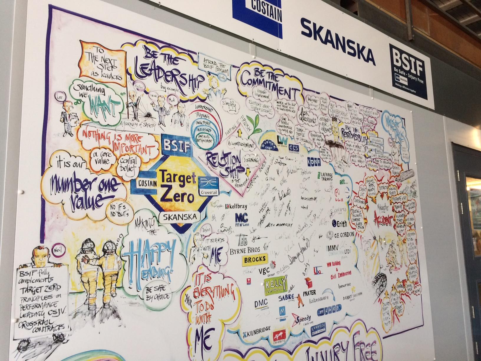 Skanska leadership board