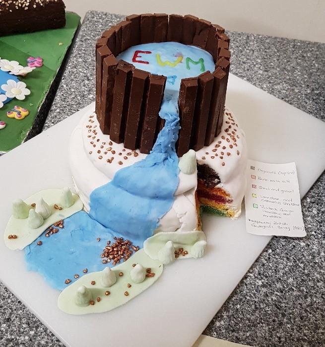 EWM cake