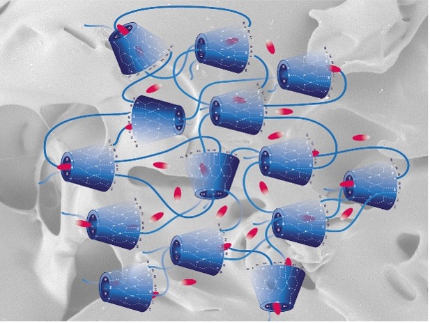 Cranfield's New products - Polymers for Pharmaceuticals